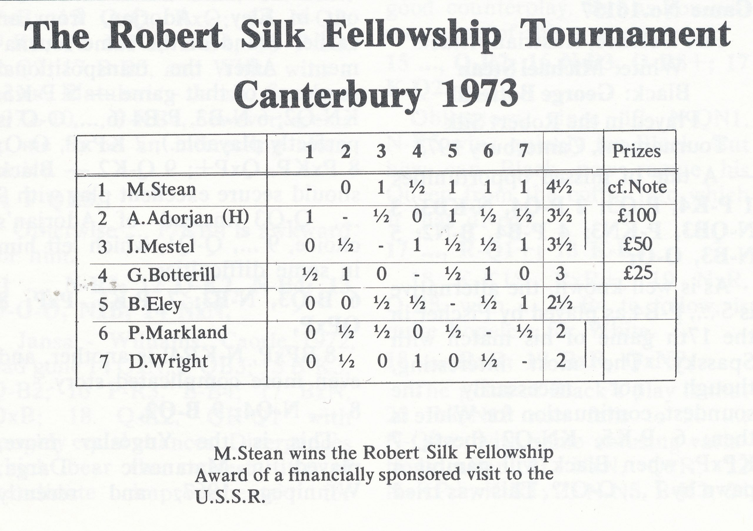 The Robert Silk Fellowship Tournament, Canterbury, 1973. Source : British Chess Magazine, Volume 93, Number 5, page 192