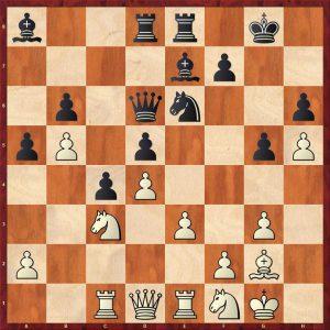 Topalov-Kramnik Linares 1998 Move 25 White to move